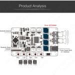 Bluetooth 4.0 Stereo Amplifier Board 50W